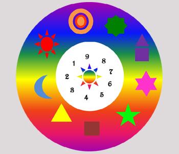 bregeon-numerologie-explication